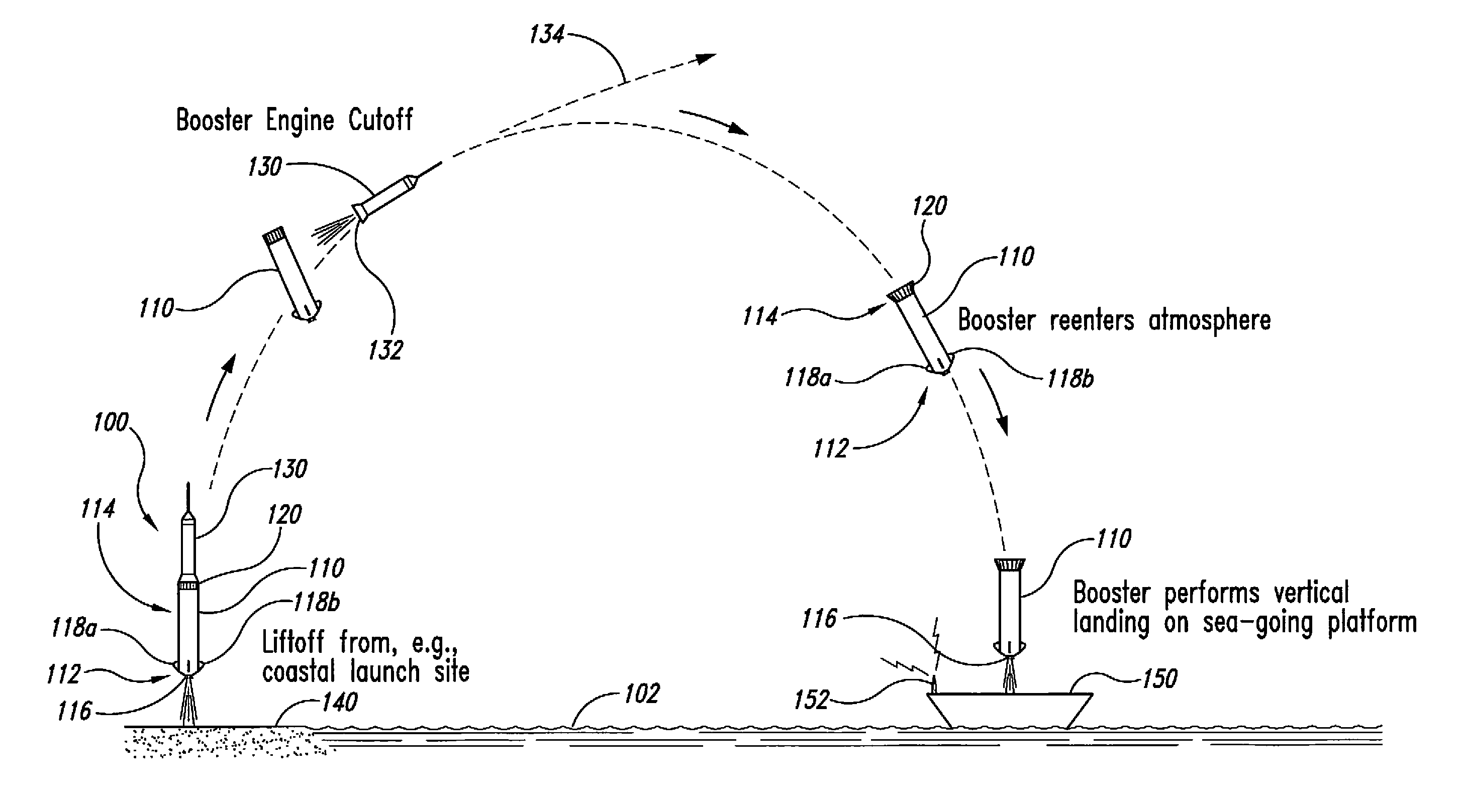A diagram of rocket recovery at sea from Blue Origin's patent filing. SpaceX is challenging the patent. Credit: Blue Origin