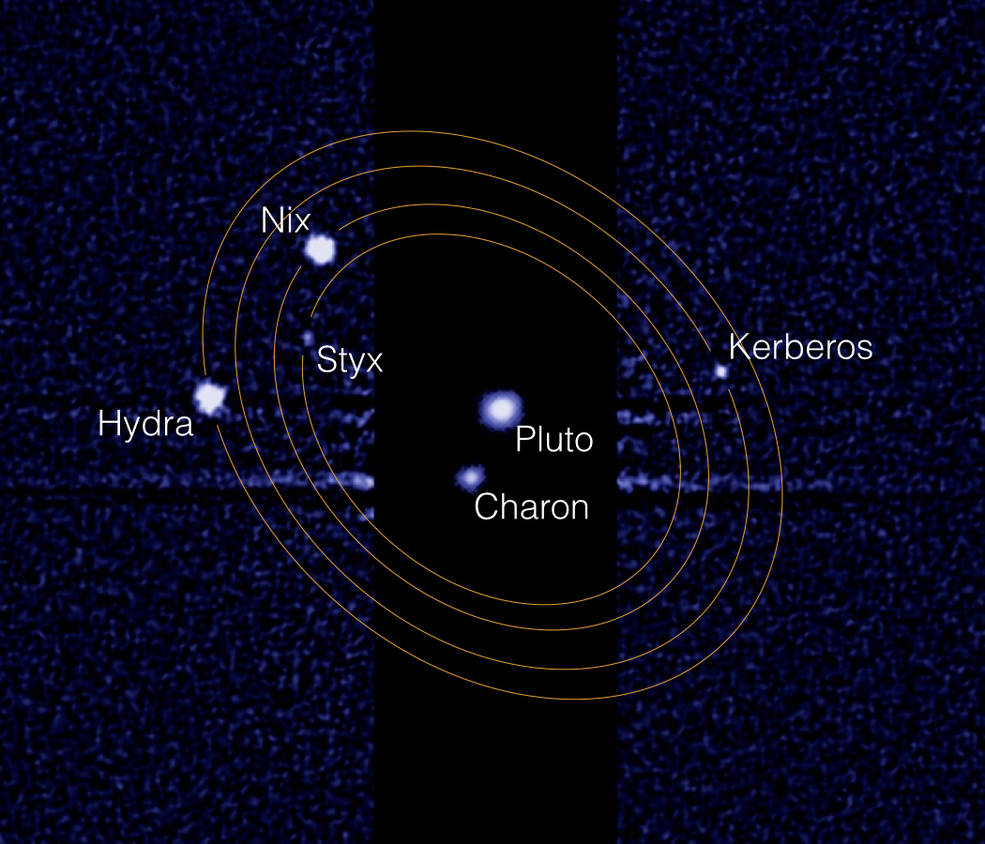Pluto Moons Nix And Hydra S: Hubble Shows Pluto's Moons Don't Know Which End Is Up