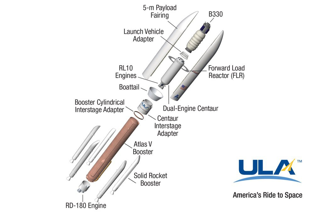 An illustration of Bigelow module launching atop Atlas 5. Credit: ULA
