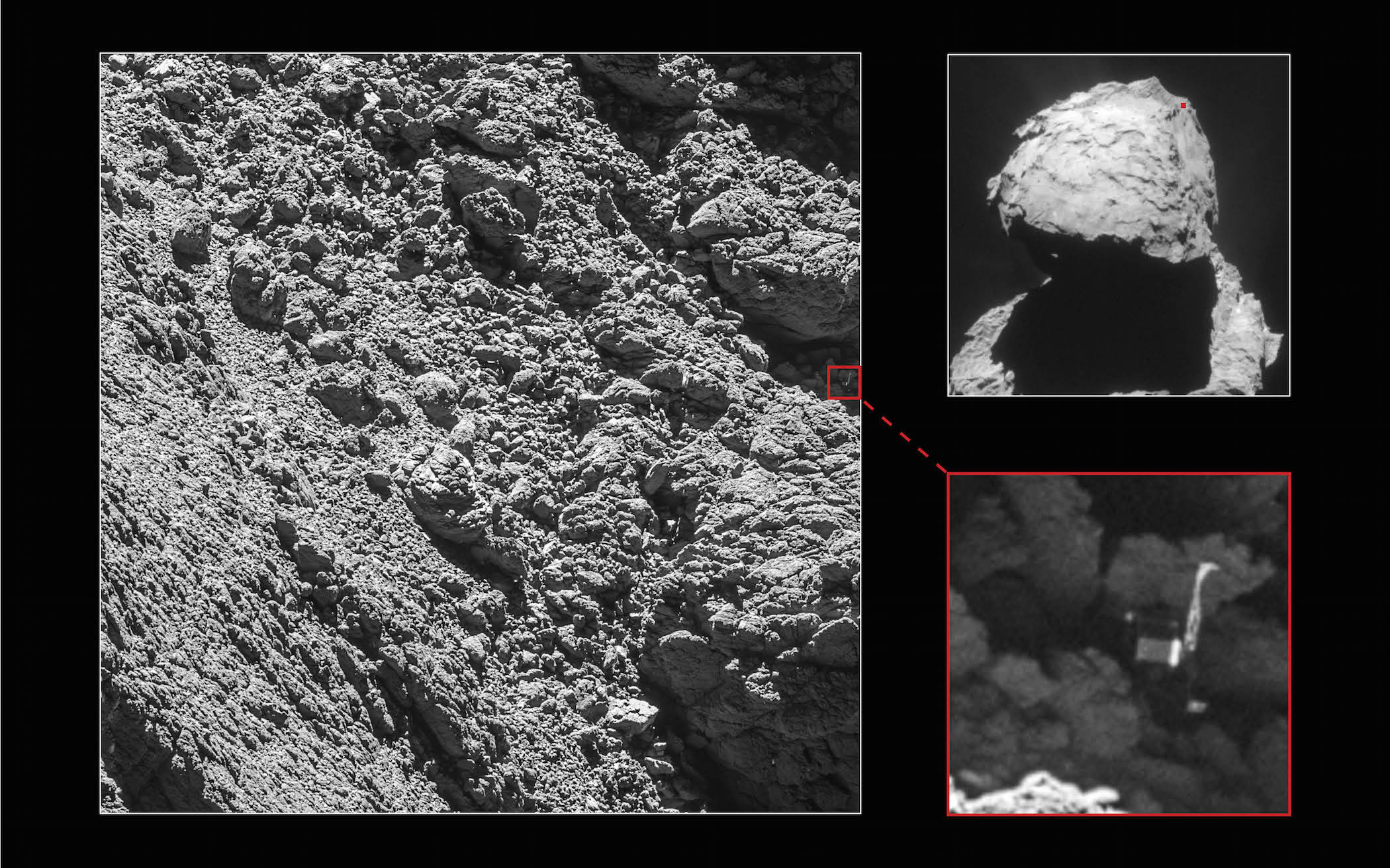 Rosetta's lander Philae has been identified in OSIRIS narrow-angle camera images taken on Sept. 2, 2016 from a distance of 1.7 miles (2.7 kilometers). The image scale is about 2 inches (5 centimeters) per pixel. Philae's 3-foot-wide (1-meter) body and two of its three legs can be seen extended from the body. The images also provide proof of Philae's orientation. A Rosetta Navigation Camera image taken on 16 April 2015 is shown at top right for context, with the approximate location of Philae on the small lobe of comet Churyumov-Gerasimenko marked. Credit: Main image and lander inset: ESA/Rosetta/MPS for OSIRIS Team MPS/UPD/LAM/IAA/SSO/INTA/UPM/DASP/IDA; context: ESA/Rosetta/NavCam – CC BY-SA IGO 3.0