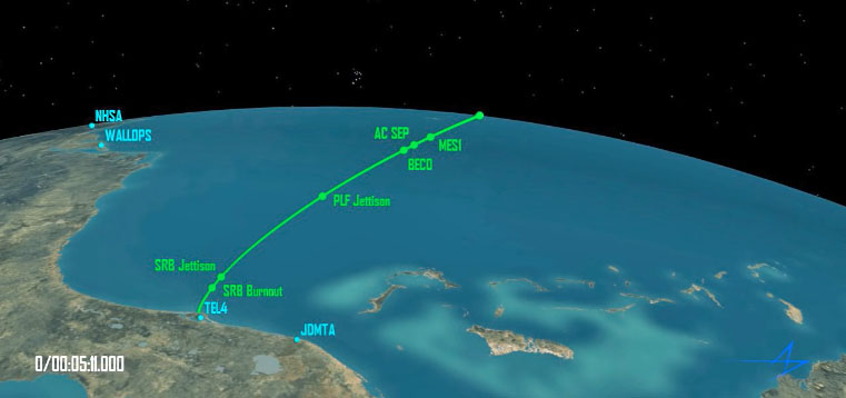 An artist's depiction of the initial flight events. Credit: Lockheed Martin