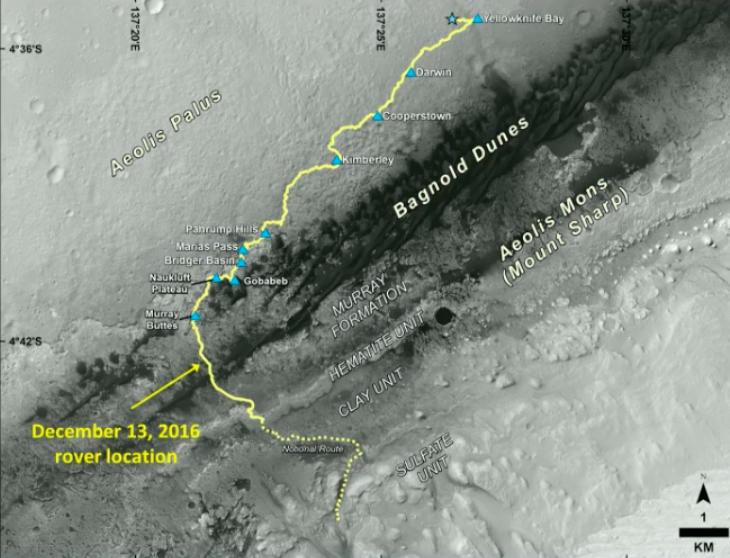 Map of Curiosity's route since landing. Credit: NASA/JPL-Caltech